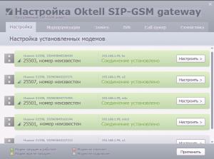 Oktell SIP-GSM Gateway
